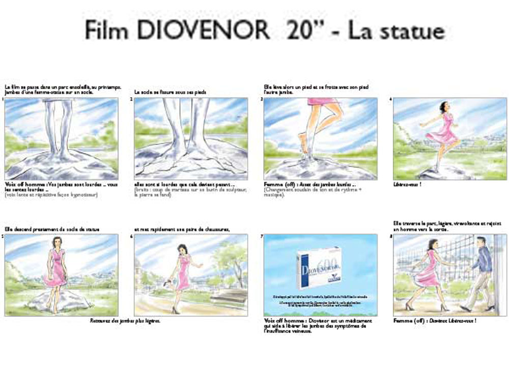 Storyboard fait de roughts